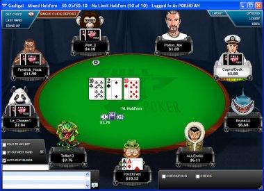 Full Tilt Poker Login Page