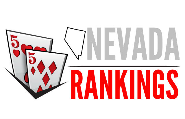 RANKINGS: Bobby McLawhorn #1 in Nevada for Fifth Straight Month