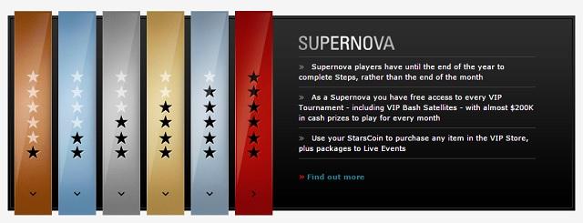 Pokerstars Vip Steps