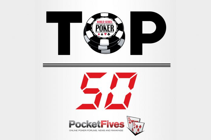 Ranking the 50 Greatest Players in World Series of Poker