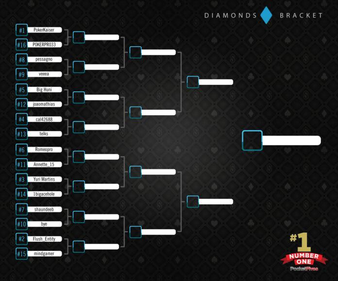 Diamond Bracket Names Web