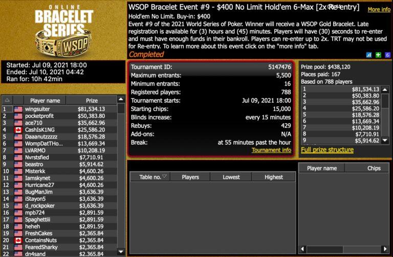 WSOP: Philip Beck Wins First WSOP Gold Bracelet in Event #9