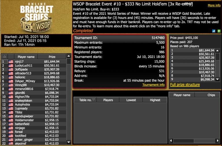 Michael Leib Earns $81K, Bracelet in WSOP Online Event #10